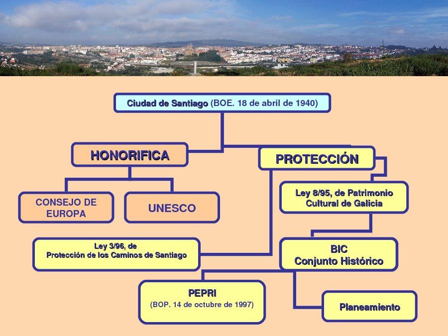Presentación Begoña Fernández Rodríguez, departamento de Historia da Arte da Universidade de Santiago de Compostela